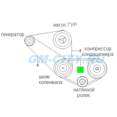 Ремень кондиционера - изображение #2.