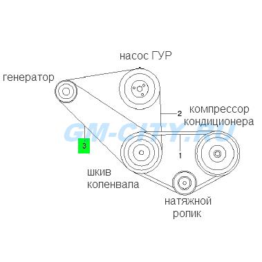 Ремень генератора на лачетти схема